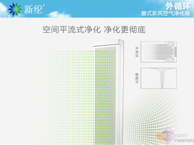 新纶窗式新风净化器外循环净化探秘【生活热点】